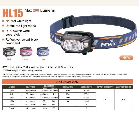 Легкий налобный фонарь для бега Fenix HL15