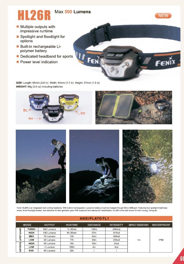 Легкий перезаряжмемый налобный фонарь Fenix HL26R