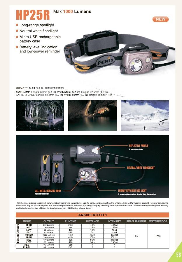 Аккумуляторный налобник Fenix HP25R