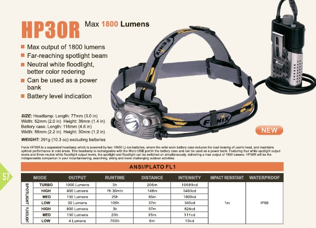 Мощный перезаряжаемый налобный фонарь Fenix HP30R