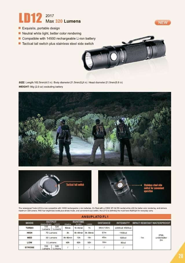 Новый карманный фонарь Fenix LD12