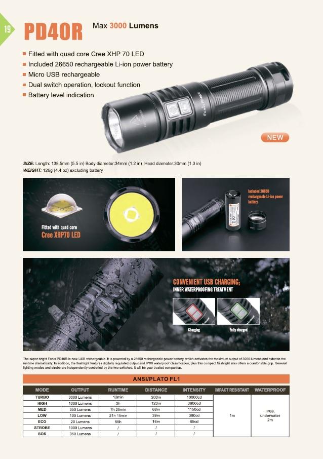 Яркий карманный фонарь Fenix PD40R с возможостью перезарядки