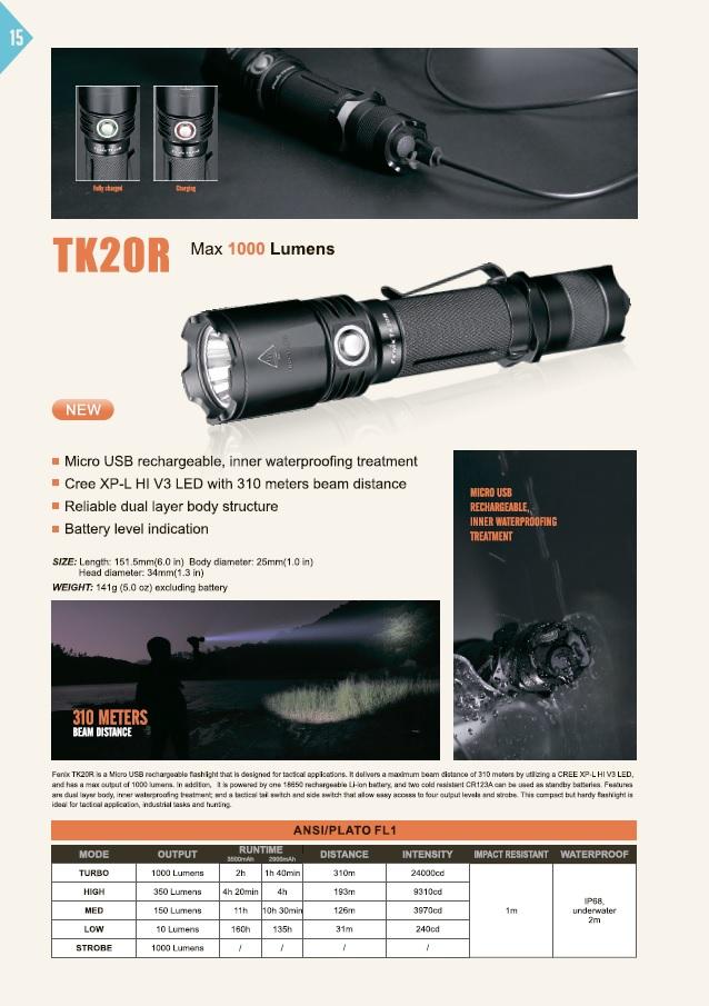 Подствольный тактический фонарь Fenix TK20R