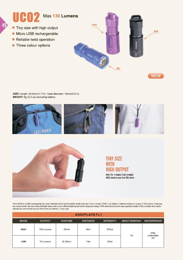 Наключный миниатюрный фонарик Fenix UC02