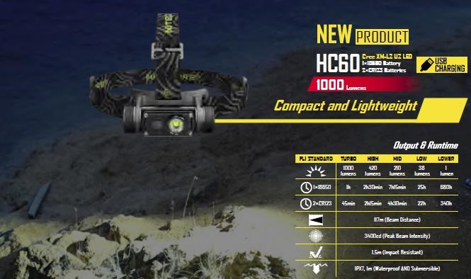 Новый наголовный фонарь Nitecore HC60