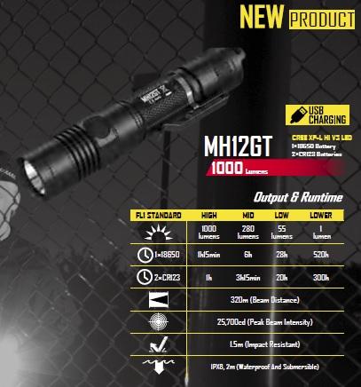Обновленная версия фонаря Nitecore MH12GT