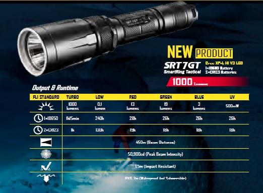 Тактический фонарь Nitecore SRT7GT