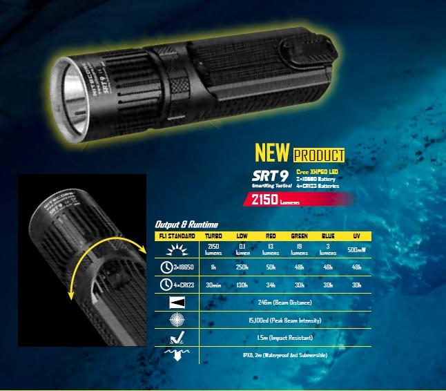 Новая модель тактического фонаря Nitecore SRT9