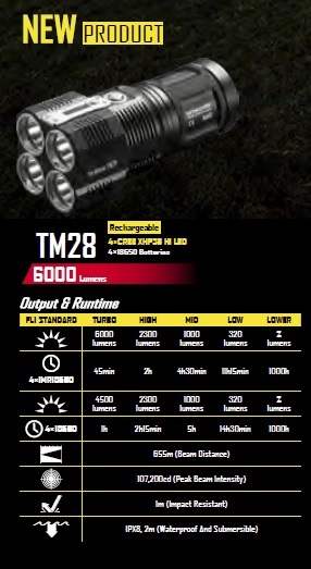 Поисковый фонарь Nitecore TM28