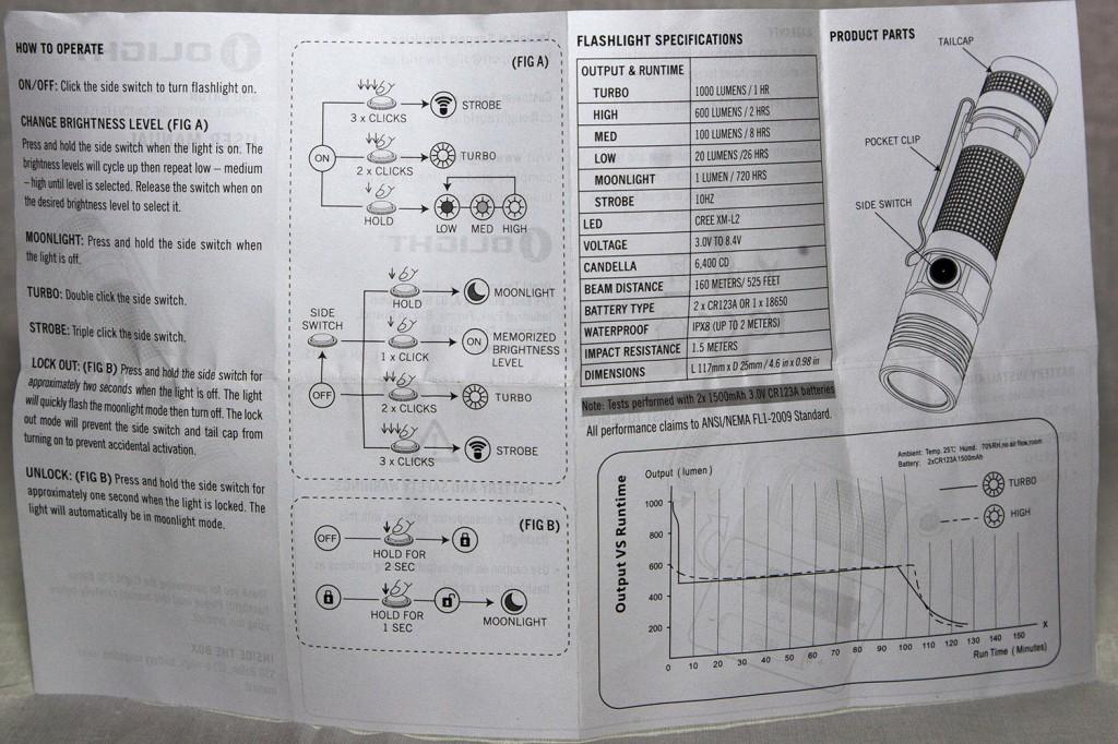 Инструкция по эксплуатации фонаря Olight S30Ti Baton